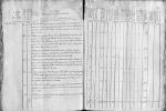 Ad cote C 1038 Gabelles. - Consignes du sel 1784 image 731.jpg