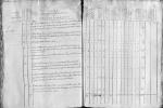 Ad cote C 1038 Gabelles. - Consignes du sel 1784 image 730.jpg